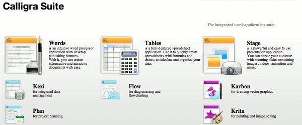 Cómo instalar Calligra en Ubuntu Linux Mint KDE