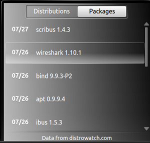 Distro Watcher