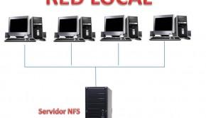Cómo exportar carpetas NFS en Kubuntu