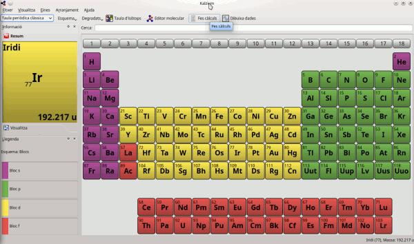 Cómo ajustar ecuaciones químicas con Kalzium