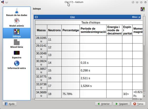 La pantalla de elementos de Kalzium_03