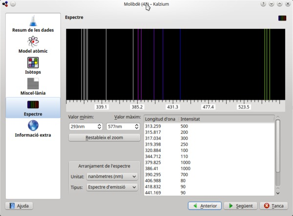 La pantalla de elementos de Kalzium_05