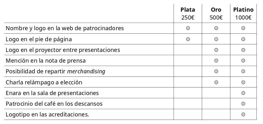 Patrocinadores de Akademy-es 2016 de Madridjpeg