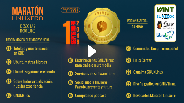 Cómo escuchar el Maratón Linuxero Edición Primer Aniversario