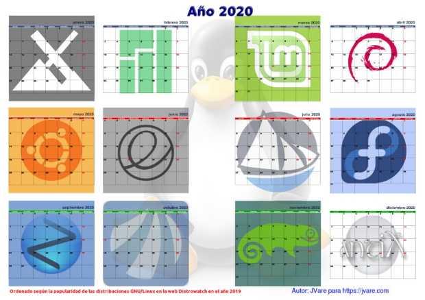 Calendario linuxero 2020