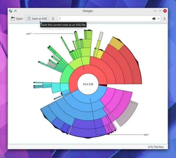 Las novedades variadas de KDE de diciembre de 2020
