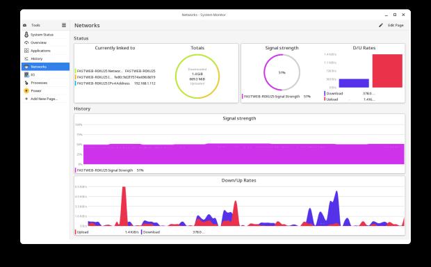 Network Status, nueva página para el Monitor de Sistema
